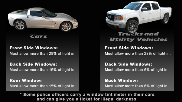window tint laws, tropical glass tinting, custom window tinting gainesville florida